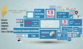 SDACC Presentation: Adventist Learning Community