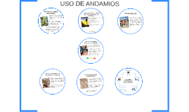 Copy of USO DE ANDAMIOS - G.050