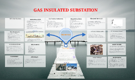 Copy of GAS INSULATED SUBSTATION