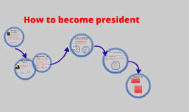 Copy of How to become president