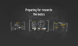 Preparing for research: the basics (Media Studies/Photography)