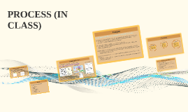 PROCESS (IN CLASS)