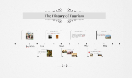 The History of Tourism