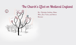 The Church's Effect on Medieval England