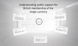 Understanding Public Support for
