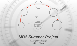 MBA Summer Project