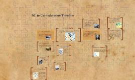 Confederation Timline