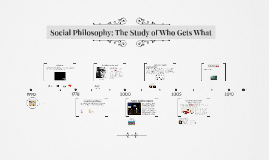 Social Philosophy: The Study of Who Gets What