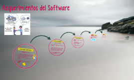 Copy of Requerimientos del Software