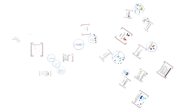 Copy of Copy of Recursos Informacionais