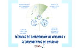 Copy of ABED..TÉCNICAS DE DISTRIBUCIÓN DE OFICINAS Y REQUERIMIENTOS DE ESP