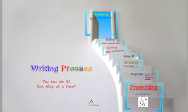Overview of the Writing Process