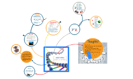 Copy of Gene Doping