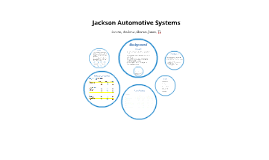 Copy of Jackson Automotive System