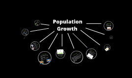 Copy of Population Growth