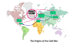 Copy of Who's Who of The Cold War
