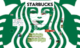 Copy of BCG STARBUCKS