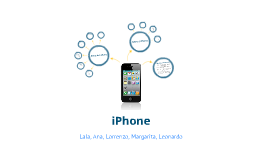 Copy of iPhone Presentation for Spanish