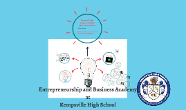 Entrepreneurship and Business Academy