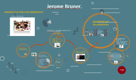 Copy of Jerome Bruner