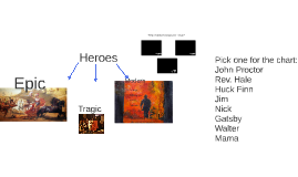 Heroes Eng 3