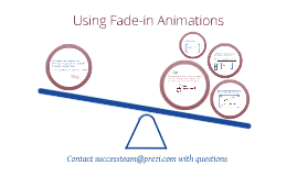 Copy of Using Fade-in Animations