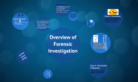 DF Tools - Semester 1 - Session 7 - Investigation Standards