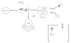 AI para Portais Educacionais - V1