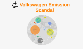 Volkswagen Emission Scandal