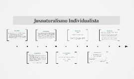 Jusnaturalismo Individualista