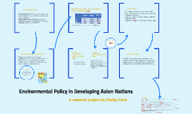 Environmental Policy in Developing Asian Nations