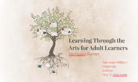 Learning Through the Arts for Adult Learners