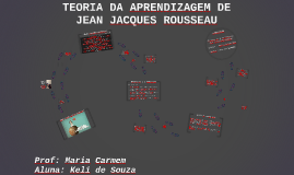 TEORIA DA APRENDIZAGEM DE JEAN JACQUES ROUSSEAU