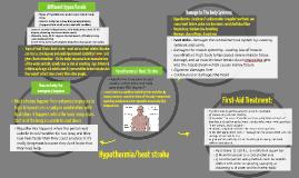 Hypothermia/ Heat Stroke