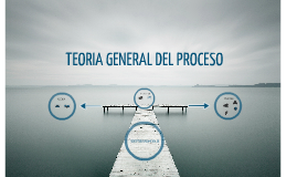 Copy of Conceptos fundamentales teoria general del proceso
