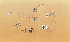 Copy of Mandala