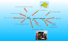 My Journeys
