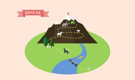 Copy of Copy of Mountain Template 산 템플릿
