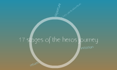 17 stages of the heros journey