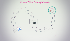 Copy of Social Structure of Russia