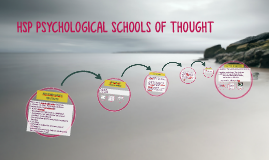 HSP PSYCHOLOGICAL SCHOOLS OF THOUGHT