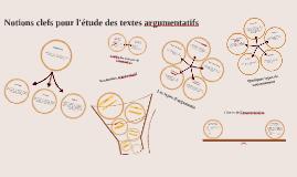 Copy of Notions clefs pour l'étude des textes argumentatifs