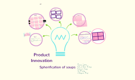 Copy of Product innovation