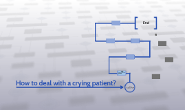 How to deal with a crying patient?