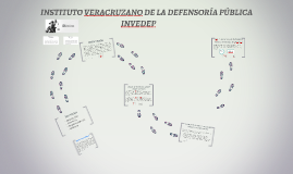 INSTITUTO VERACRUZANO DE LA DEFENSORIA PUBLICA