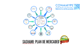 SASHAMI: PLAN DE MERCADEO