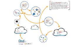 Cloud MKB V1.0