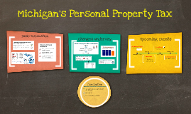 Personal Property Presentation - Hudsonville Chamber of Commerce