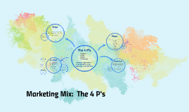 The 4 P's of Marketing Mix