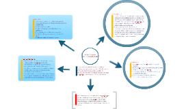 Copy of BASES DE DATOS MULTIDIMENSIONALES